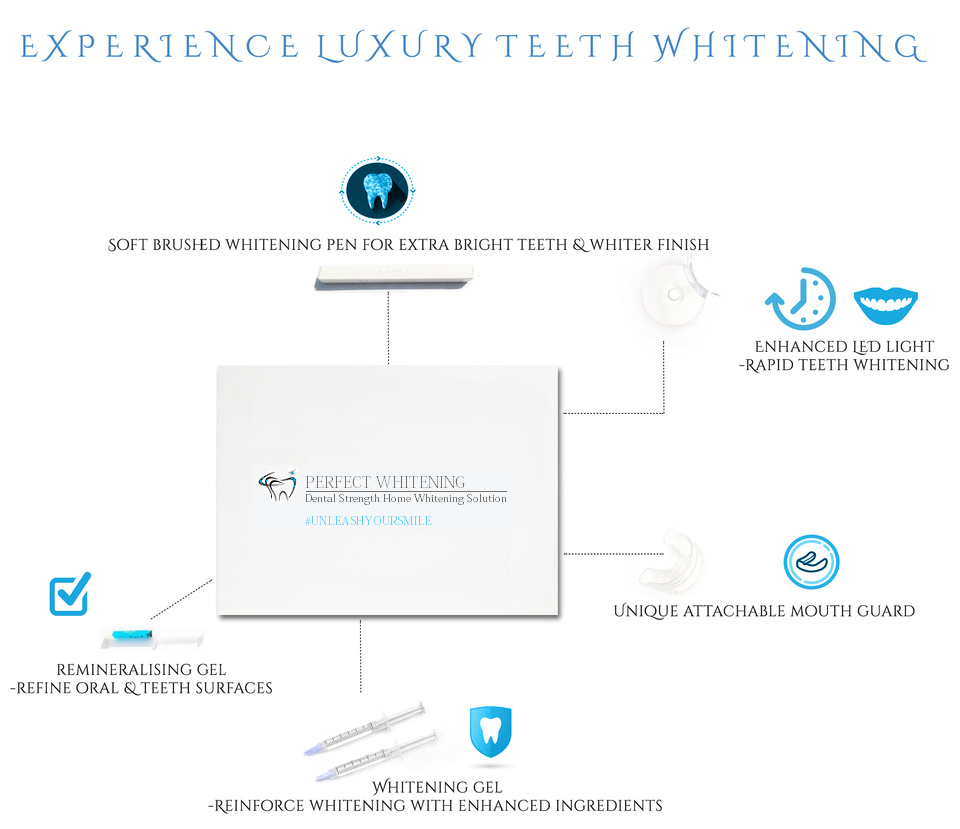 Complete Professional Teeth Whitening Kit LUXE System (75 treatments) + bonus Whitening Pen & Gels