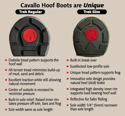 Cavallo Trek Hoof Boot on Slim or Regular sole. Front fastening.