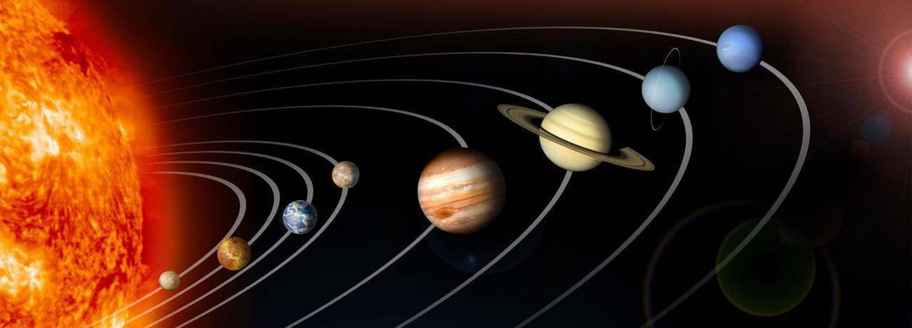 Solar System Photo Poster