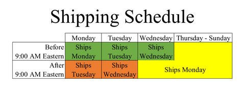 We ship our products using a mixture of shipping services. They are usually delivered in two to three business days, but may sometimes take slightly longer. We do not guarantee shipping time, unless otherwise specified. Orders placed Monday – Wednesday by 9:00 AM Eastern time will be shipped the same day. Orders placed after 9:00 AM Eastern time will be shipped the next business day. Orders placed after 9:00 a.m. on Wednesday will be shipped on Monday. We following this shipping schedule no matter which shipping option you choose.  We do this because we do not want live animals in transit over the weekend. Live animals products in transit over the weekend are more likely to arrive to you dead.