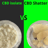 Cannabidiol Dabs: CBD Isolate VS. CBD Shatter