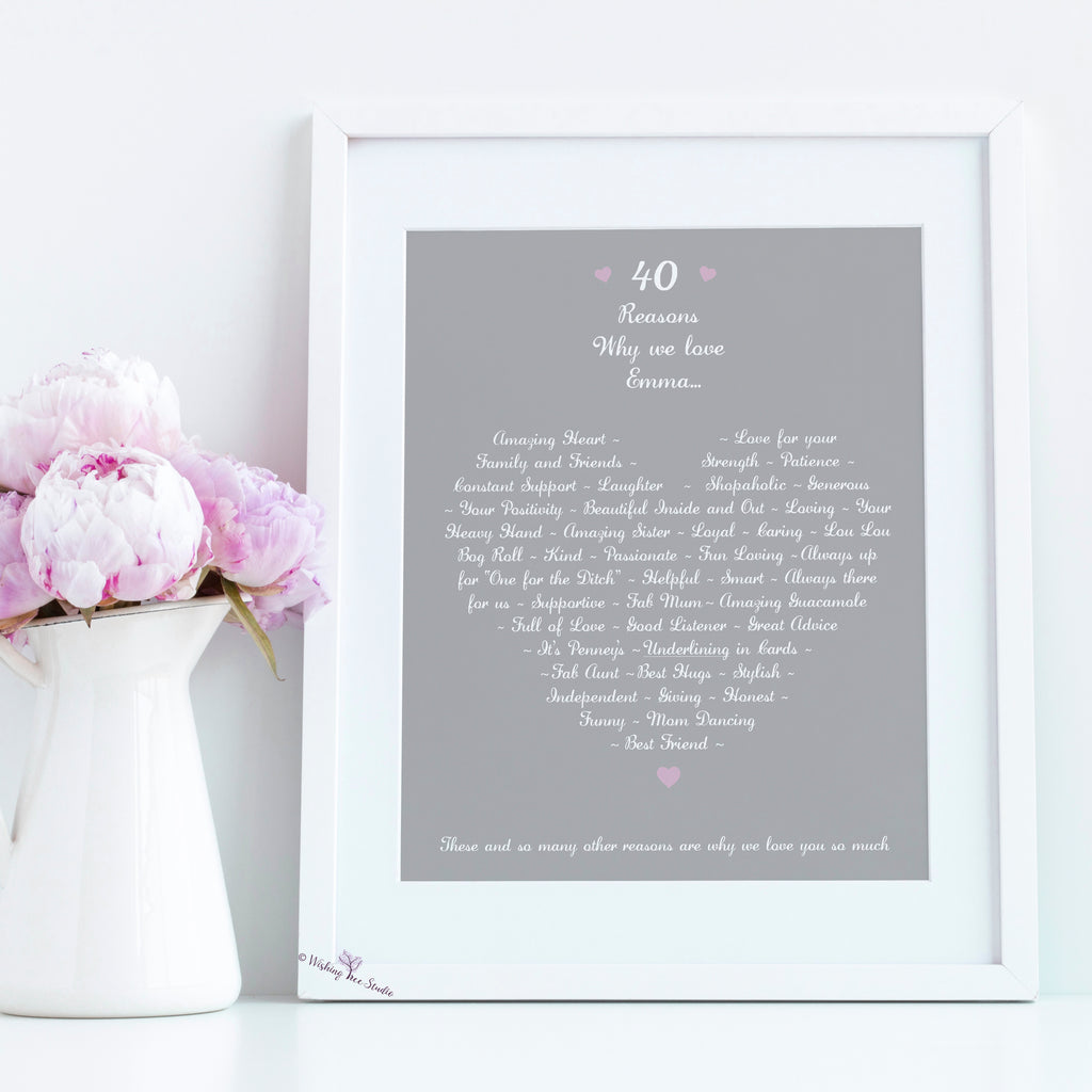Reasons why we love you (milestone birthday print)