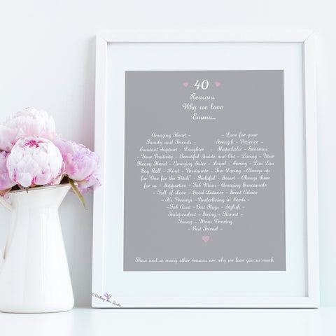 Things we love about frame, milestone birthday frame