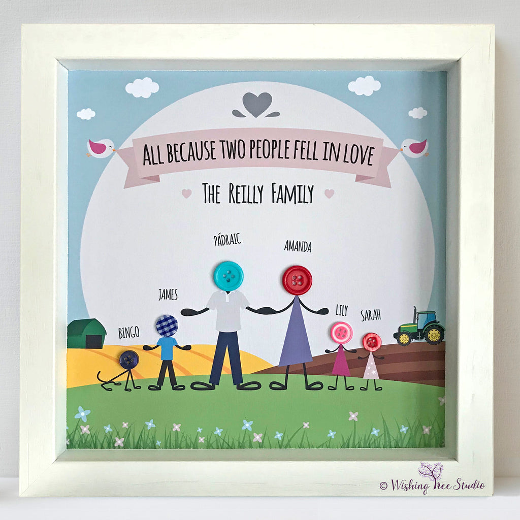 Farming Family button head frame. Gift for farming family