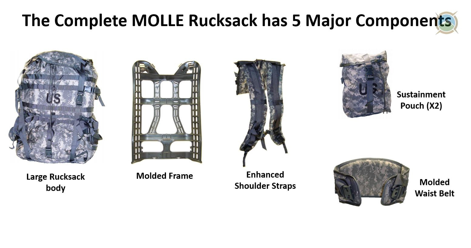 US Military MOLLE II Large Rucksack NSN 8465-01-523-6276 | Hilltop ...