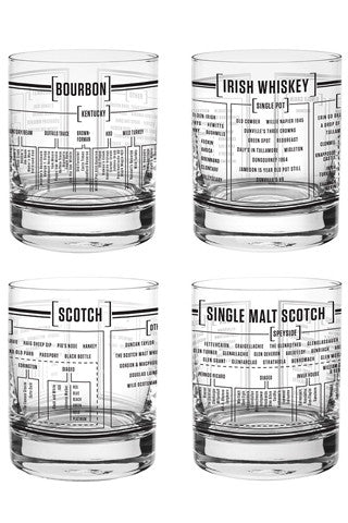 Whiskey Taxonomy Glasses Set/4