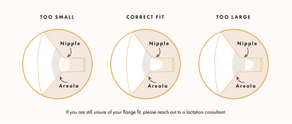 5 Pumping Tips To Know Before Your Baby Arrives Kindred Bravely