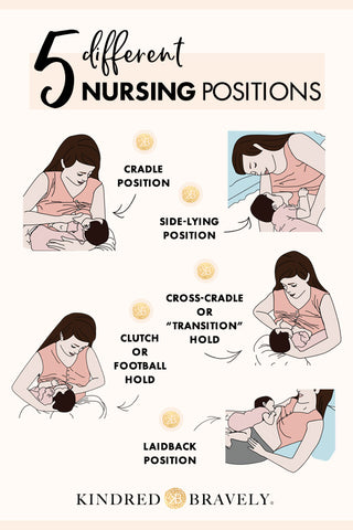 5 Common Breastfeeding Positions Kindred Bravely