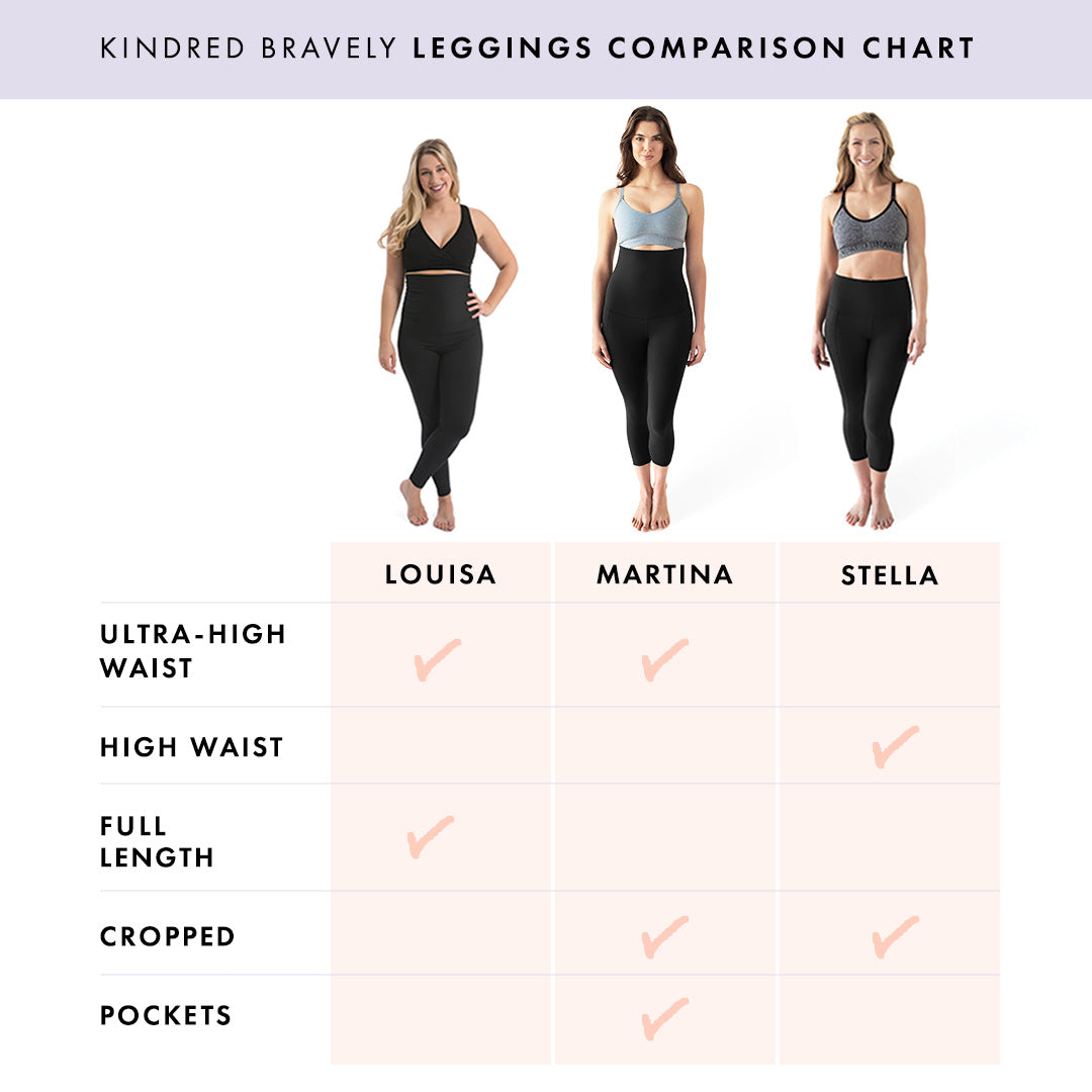 comparison chart of leggings, what leggings are best for me