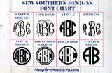 Two Color Flower Monogram Decal