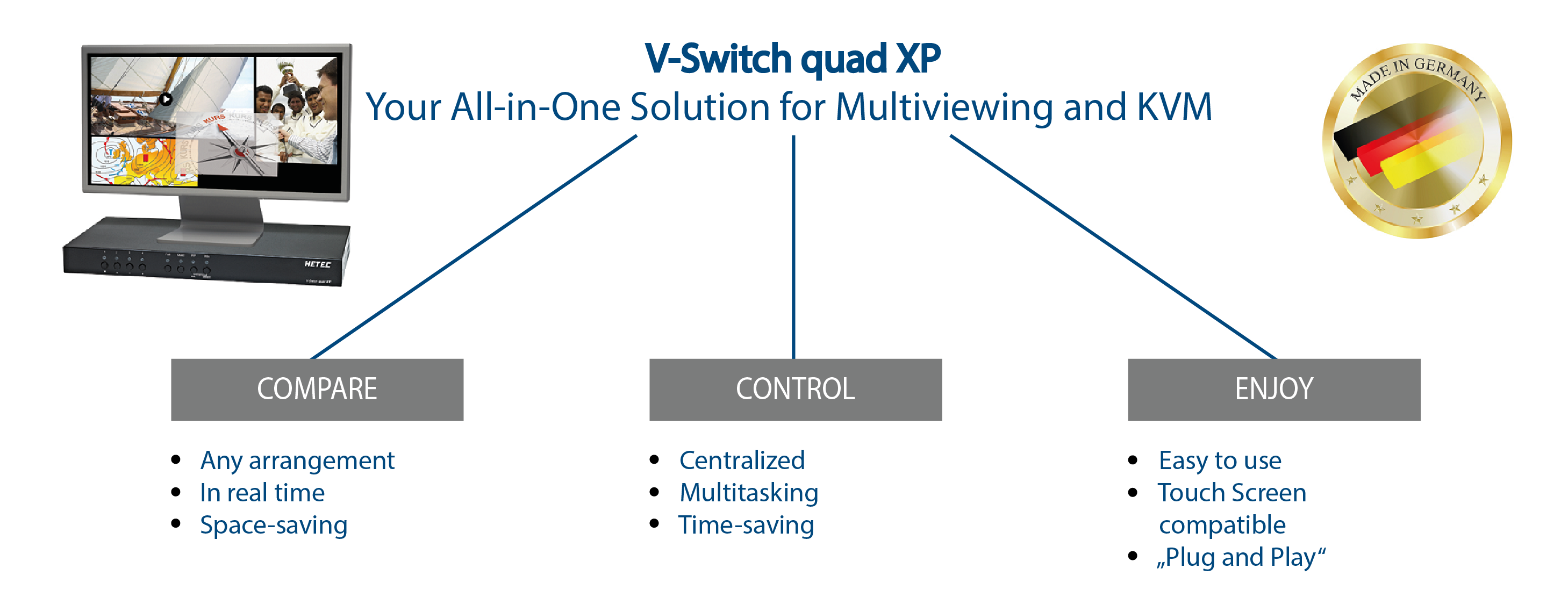 Hetec Multiviewing & KVM | V-Switch Quad II | V-Switch Quad XP - ITM