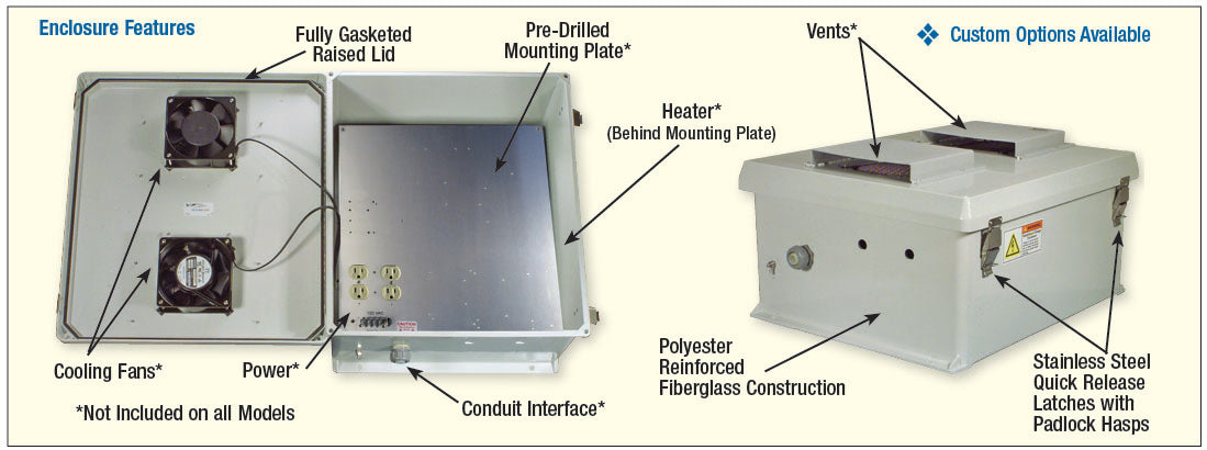 Enclosure Features Diagram