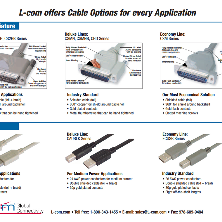 L-Com Cable Options for every application