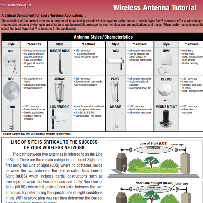 L-Com Wireless Antenna Tutorial Part Two