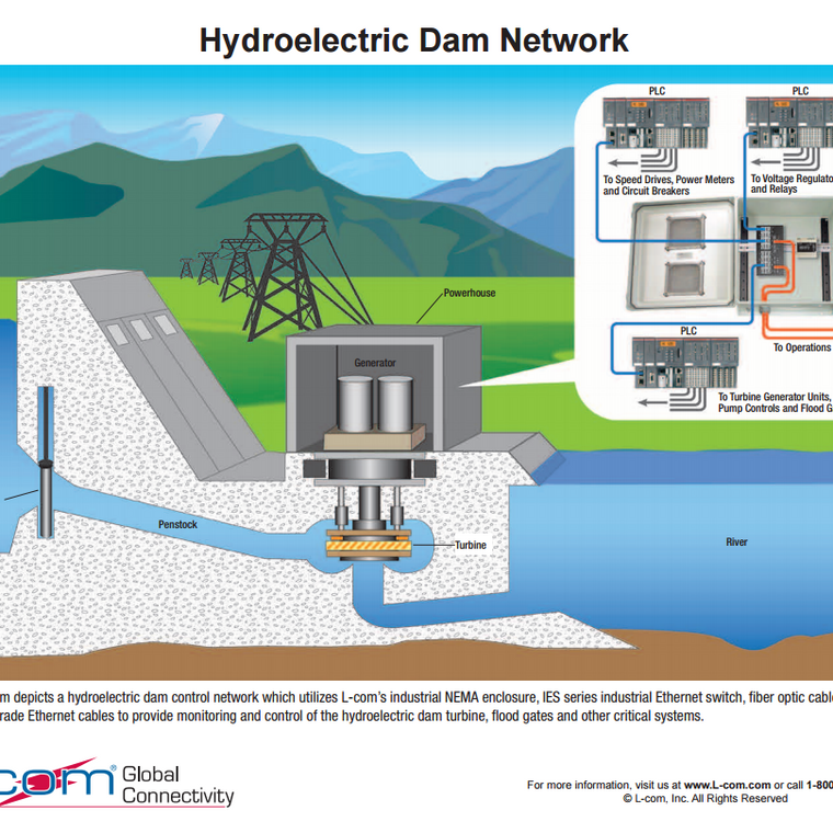 L-Com Hydroelectric Dam Network Application