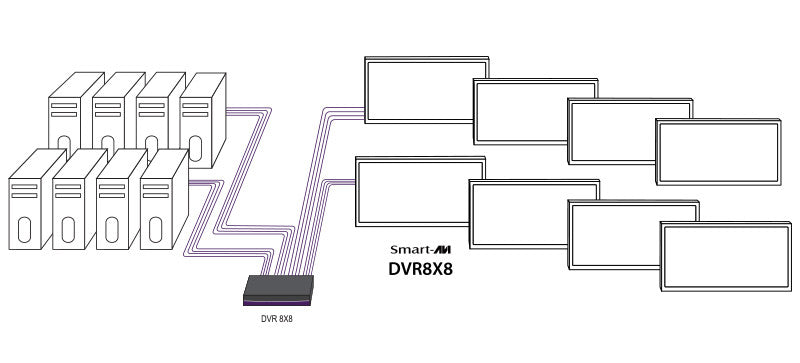 DVR8X8S - Matrix Switch