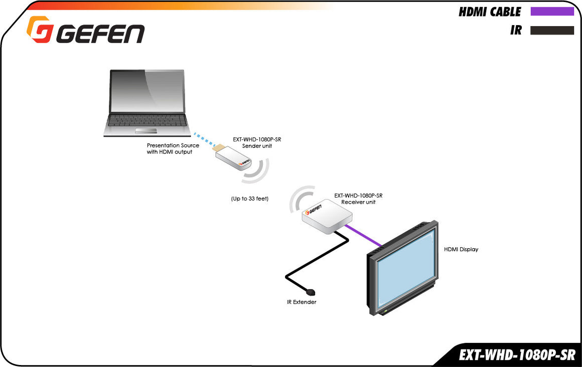 EXT-WHD-1080P-SR - Extender
