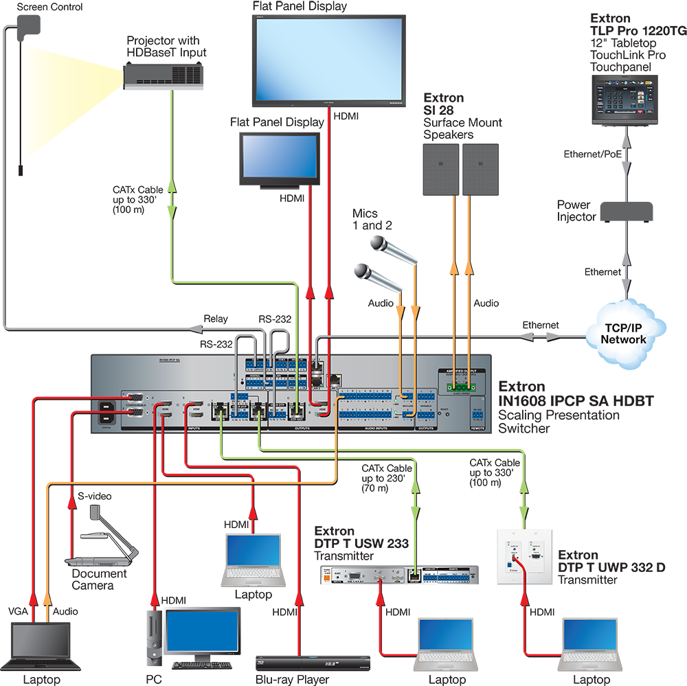 extron audio wiring diagram with 60 1238 12 In1608 Ipcp Sa Eight Input Hdcp  Pliant Scaling Presentation Switcher With Dtp Extension on Article likewise Article as well Viewtopic as well Fiber Optic Wire Diagram additionally HDMI.