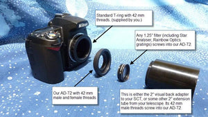 AD-T2 DSLR Adapter