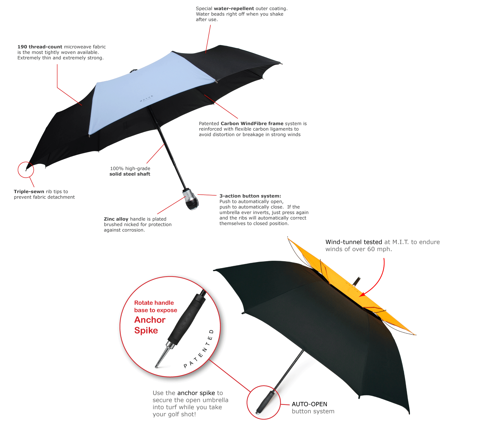 Best Collapsible Umbrella