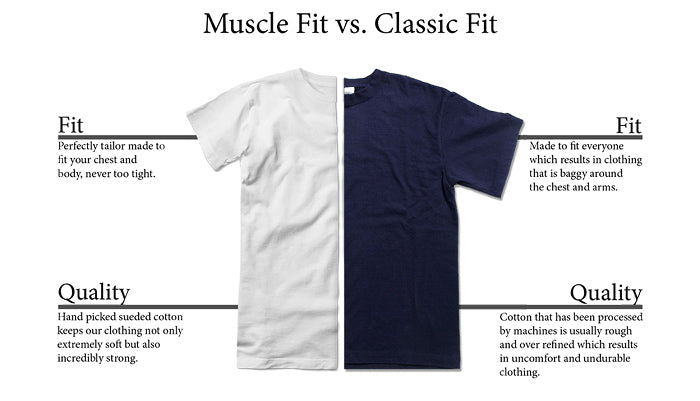 MUSCLE-FIT-VS-CLASSIC-FIT-WHATS-THE-DIFFERENCE