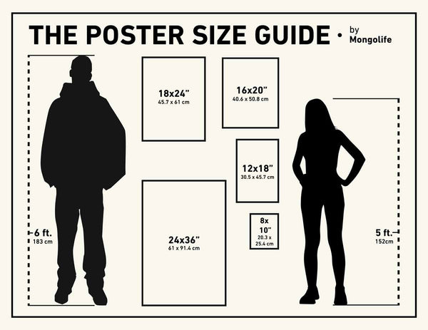 The Poster Size Guide by Mongolife