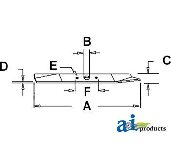 A&I Products Blade Parts. Replacement for John Deere Part Number B1JD5000