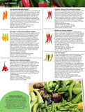 Seed Catalog - Hot Pepper Seeds