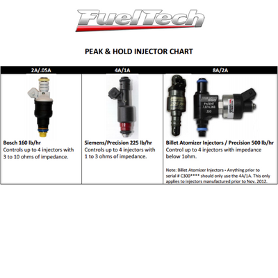 FUELTECH PEAK & HOLD INJECTOR DRIVER - WITHOUT HARNESS