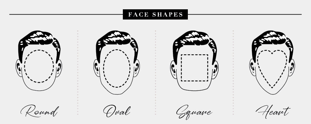 General Categories of Face-Shapes