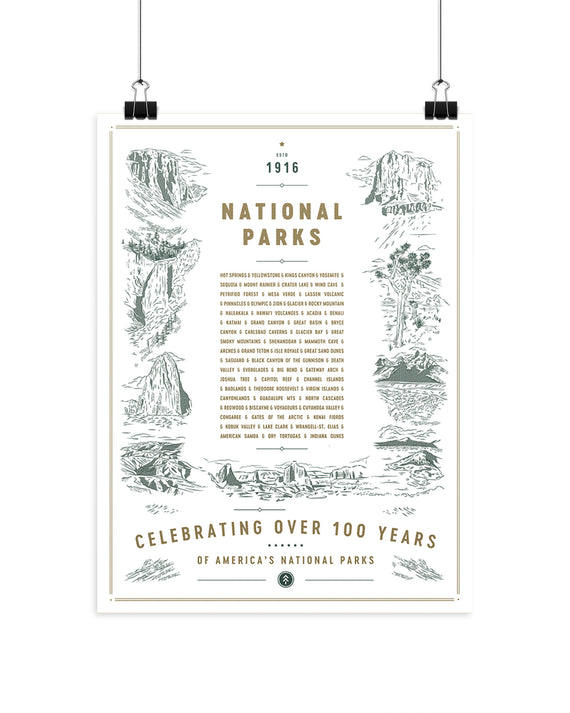 All National Parks Ornate Poster | Parks Project | National Parks Posters