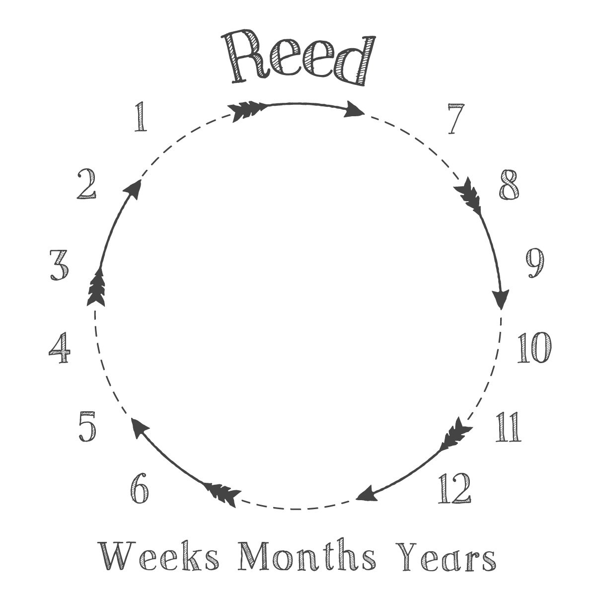 Reed's Chasing Arrows | Milestone Blanket