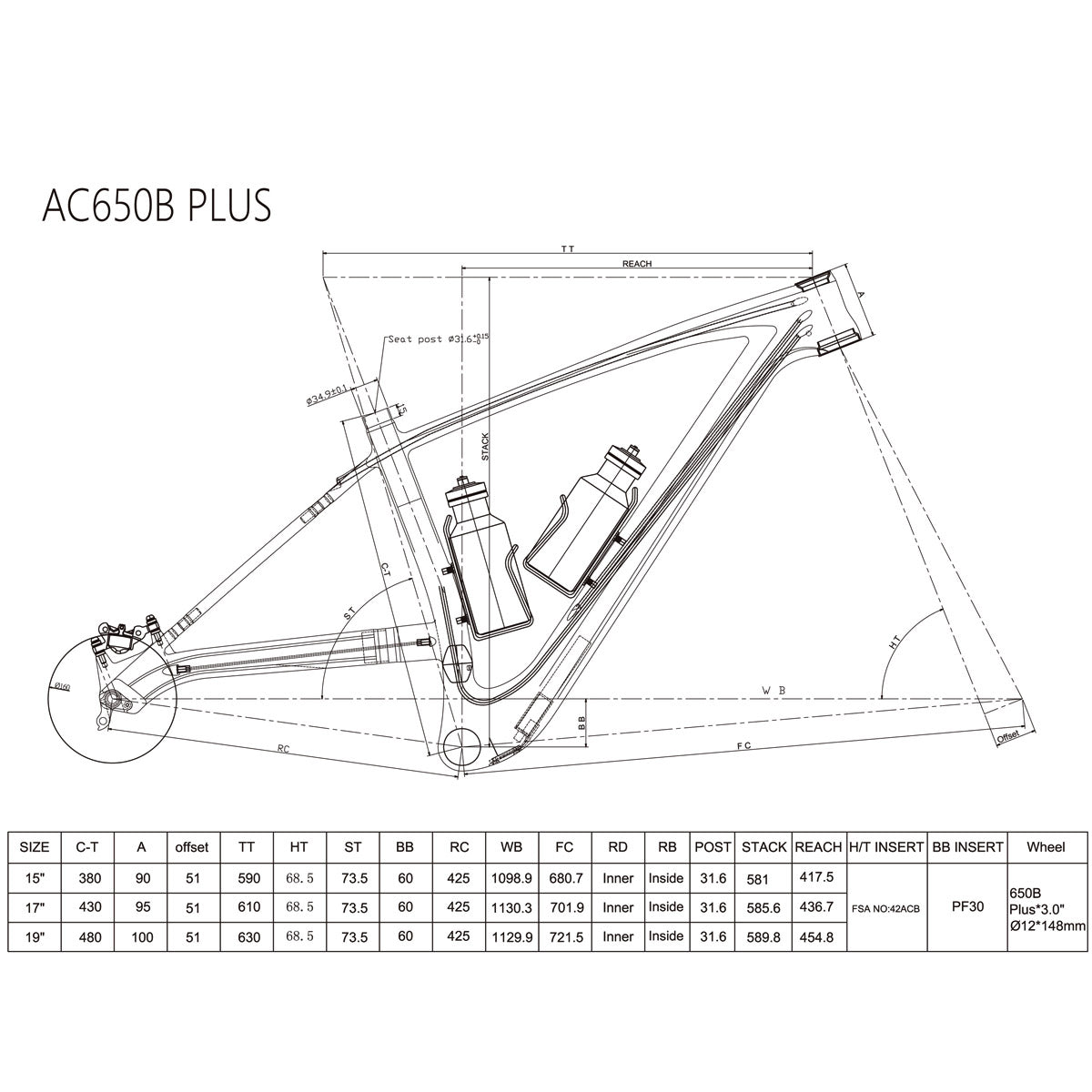 650B Plus frameset geometry