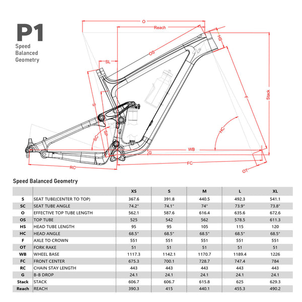 ICAN P1 Carbon MTB 148mm  Boost Frame Size Geometry