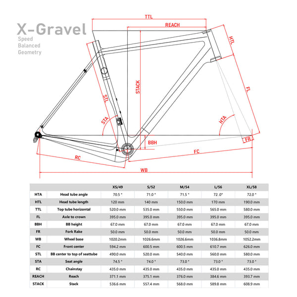 ICAN X-Gravel bike frameset Geometry