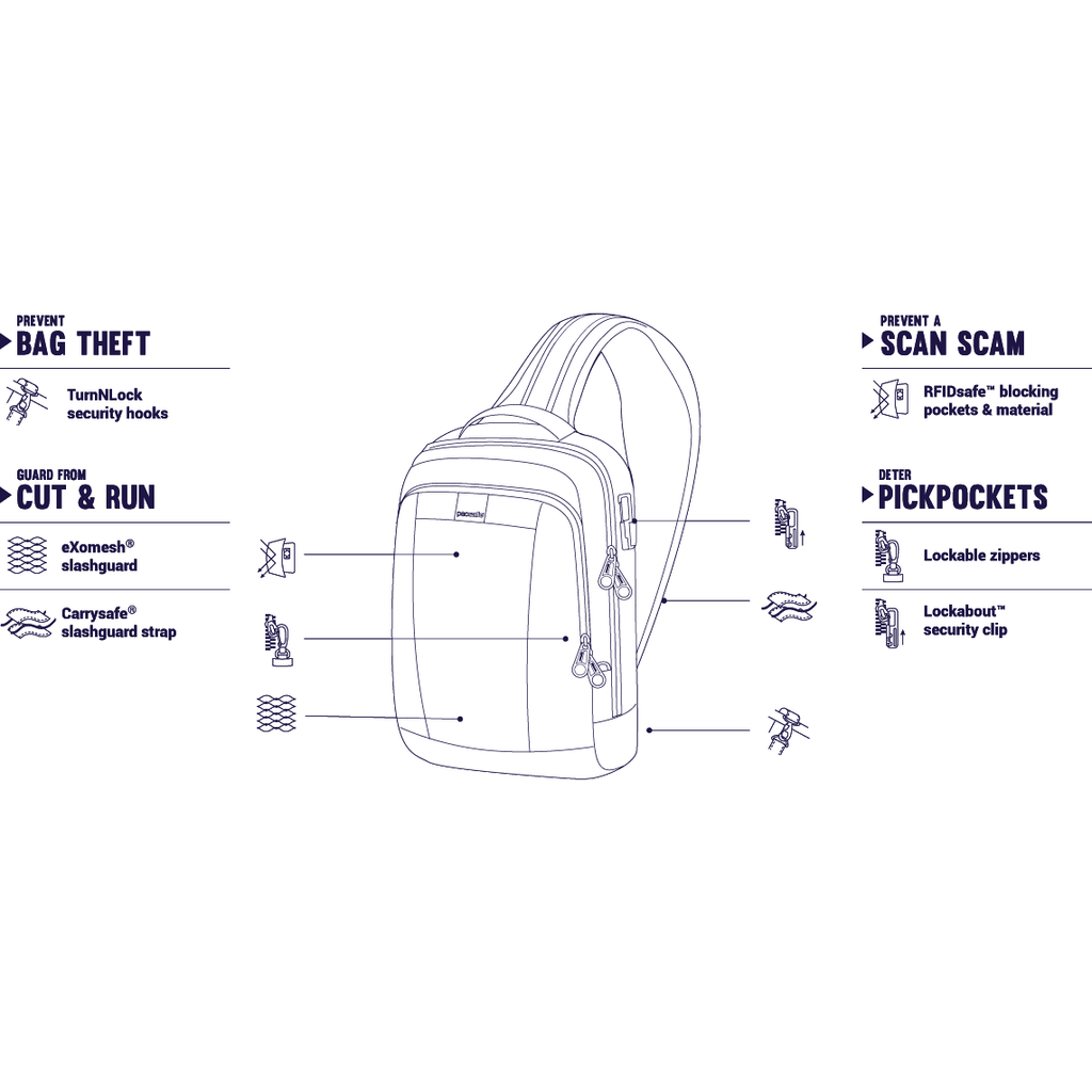Pacsafe | Metrosafe | LS150 Anti-Theft Sling Pack - Index Urban