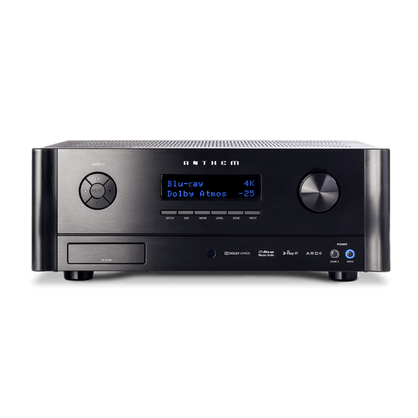 Anthem AVM 60 test - Stereo+