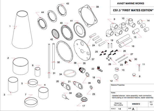 CS1 Replacement Parts