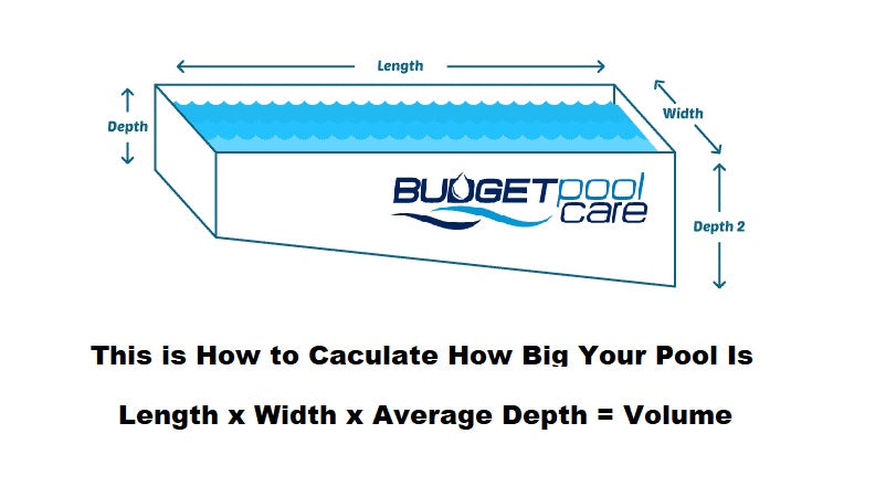 How To Calculate Your Pool Volume