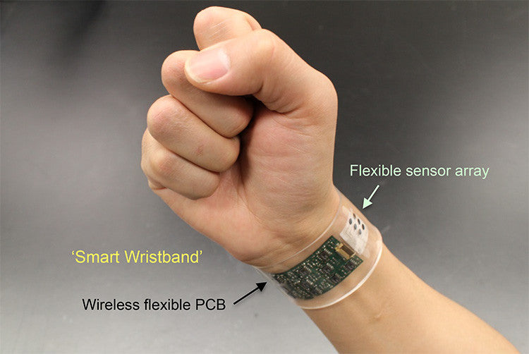 Wearable Tech: What's Next?
