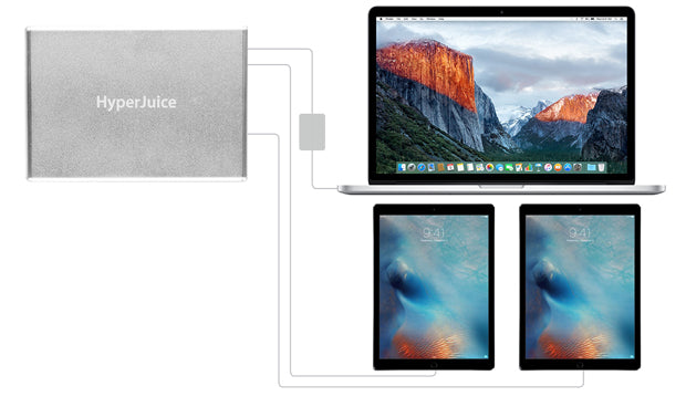 HyperJuice powers a MacBook and 2 iPads (or any USB device) simultaneously