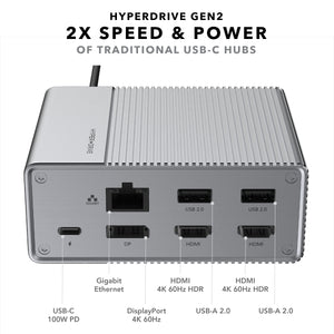 HyperDrive GEN2 12-Port USB-C Hub — 2X Speed & Power: Universal USB-C docking station for MacBook, Chromebook, and PC