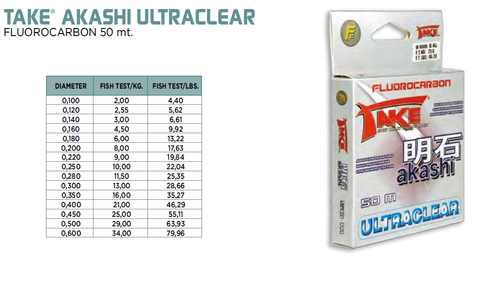 LINEAEFFE Fio TAKE Akashi Fluorocarbon Ultraclear
