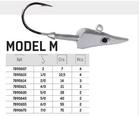 GRAUVELL Kona Jig Heads Model M