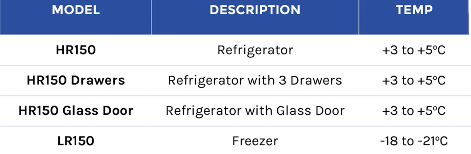 Foster 150 Litre Fridge or Freezer | Commercial Fridges | Commercial Freezers