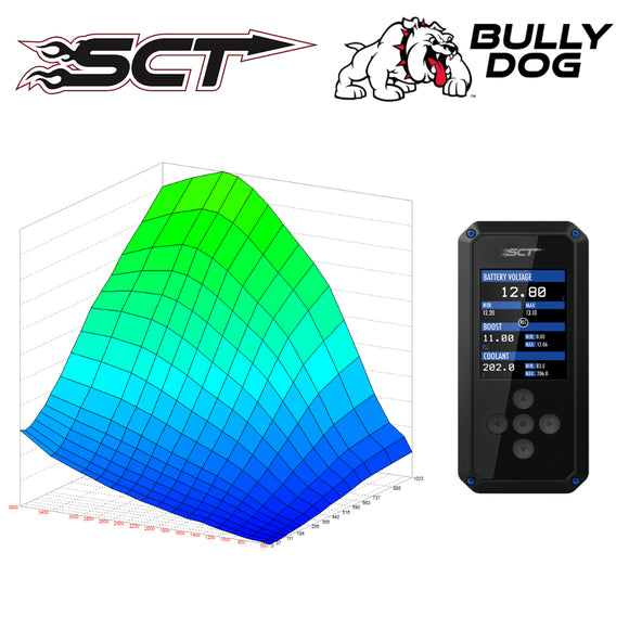 SCT/Bully Dog BDX & AMDP 2008-2010 6.4L Powerstroke Custom Tuning