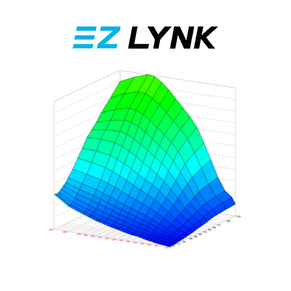 AMDP EZ LYNK Limited to Full Support Package Upgrade
