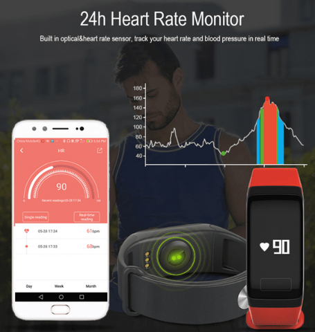 Image of Blood Pressure Smart Wristband - Heart Rate, Blood Oxygen, Sleep Tracker