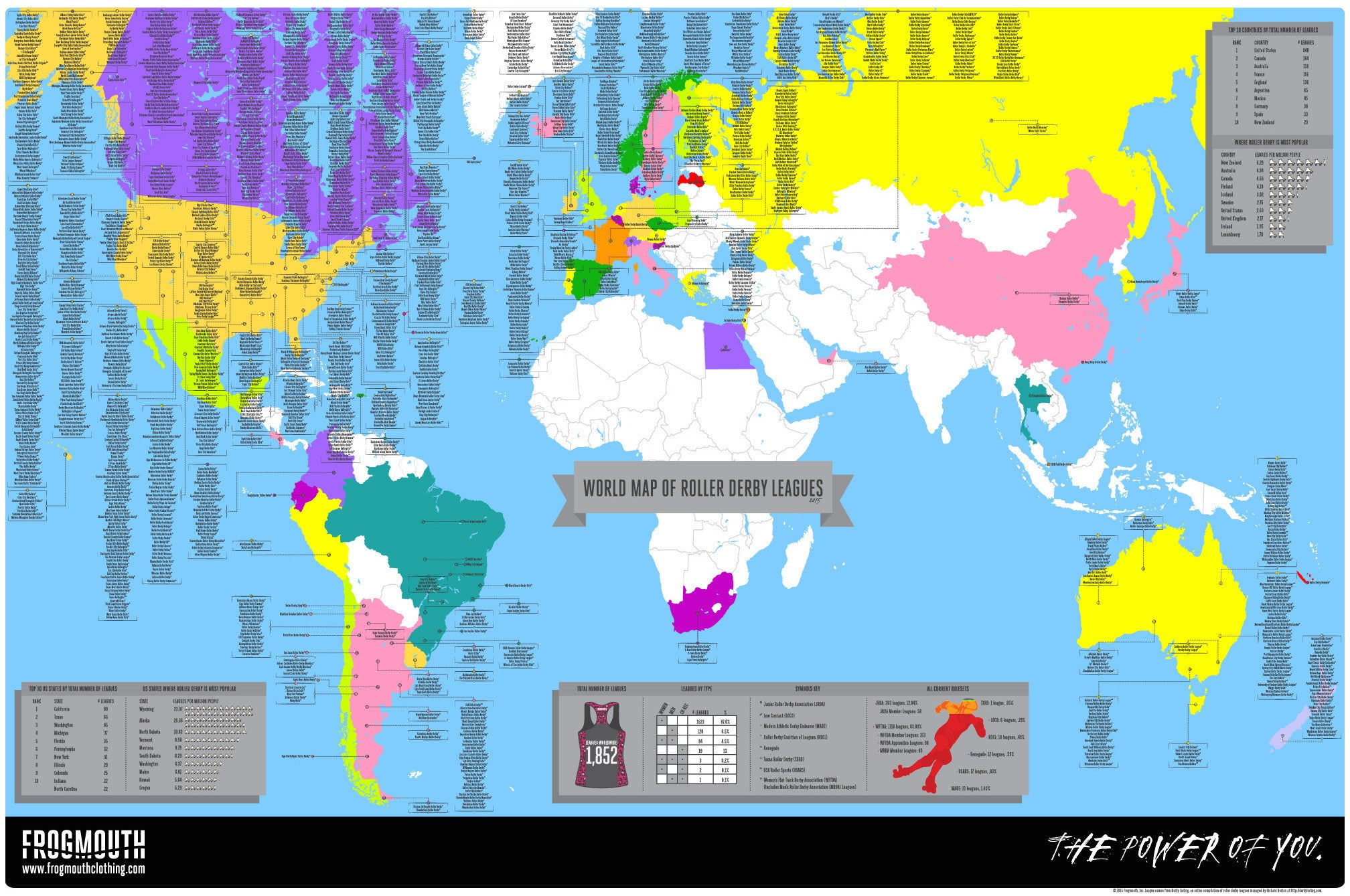 The world map of roller derby leagues frogmouth our map of roller derby leagues get a poster here see it in high resolution here sciox Images