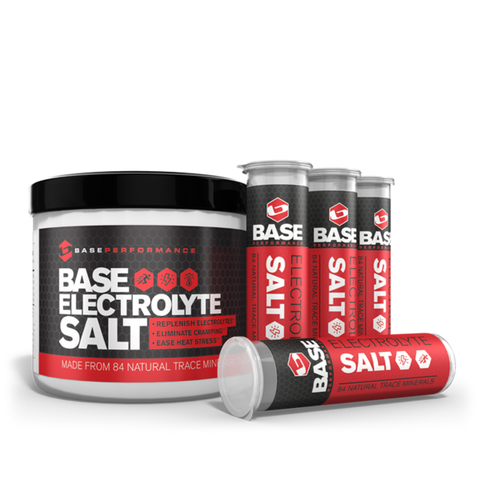 Base Electrolyte Salt